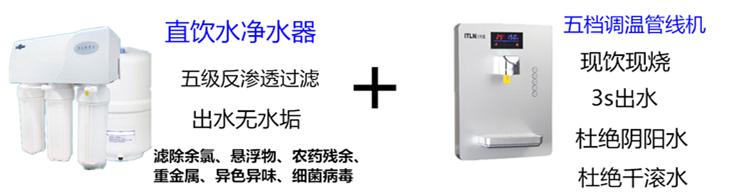 小型直饮机+即热管线机